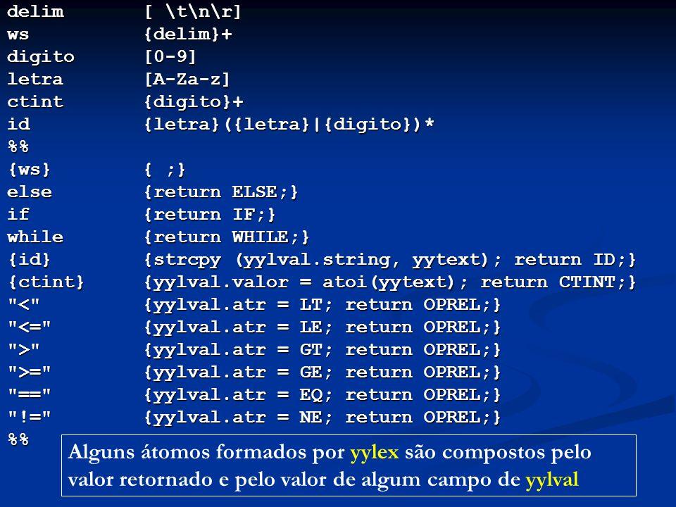 delim [ \t\n\r] ws {delim}+ digito [0-9] letra [A-Za-z] ctint {digito}+ id {letra}({letra}|{digito})*